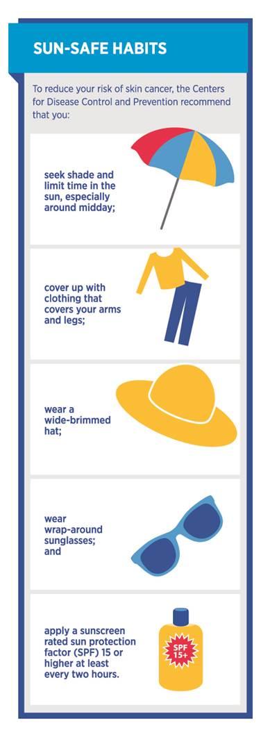 Sun Safe Habits