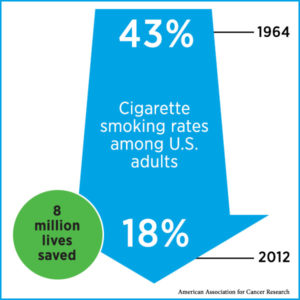 Why We Need Tailored Tobacco-control Strategies - CANCER