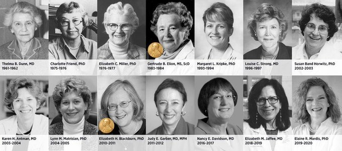 female AACR presidents